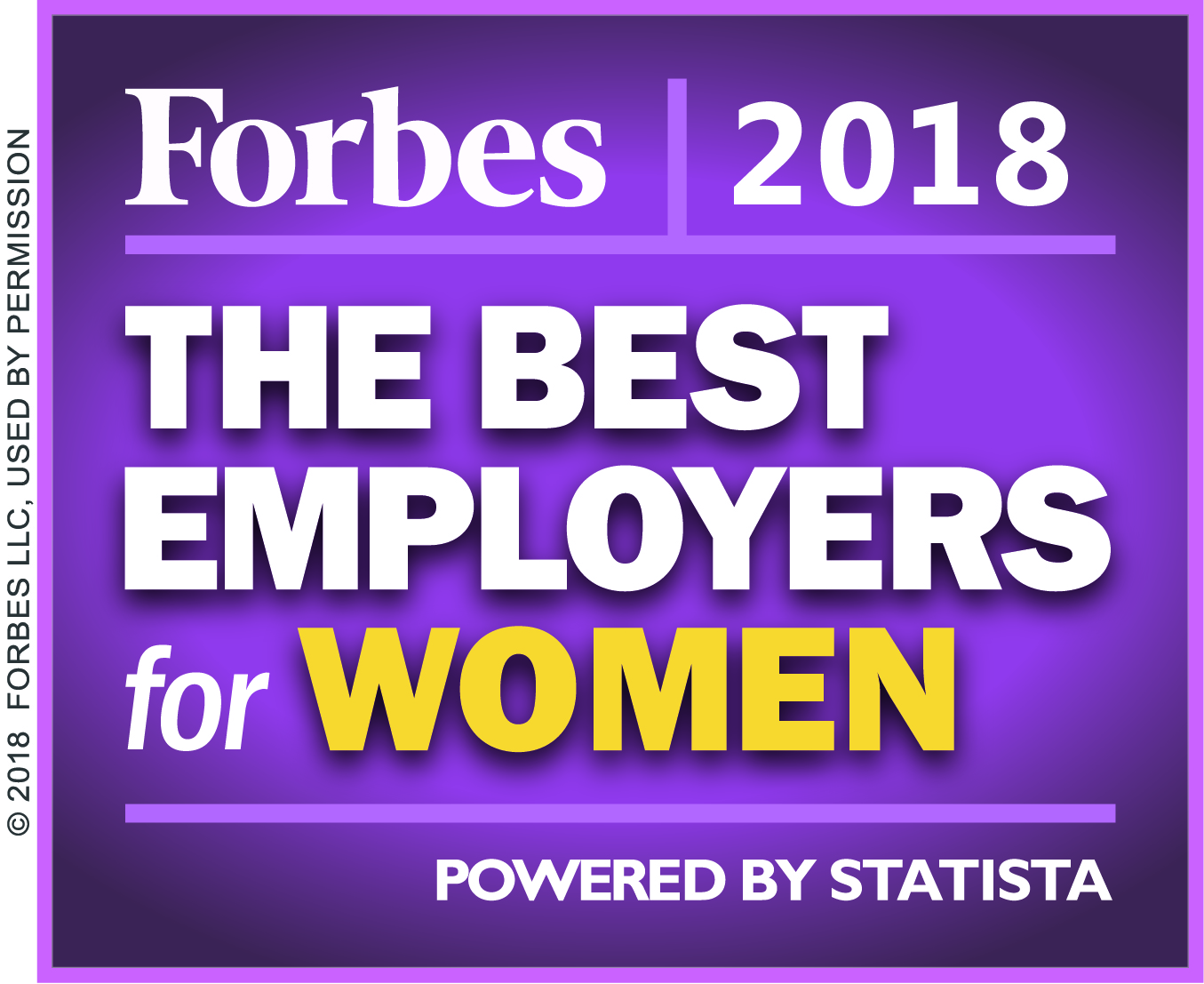 Forbes 2016 - America's Best Mid-Size EmployersPowered by Statista